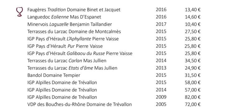 Sélection des vins de la Méditerranée des Caves de Joseph : Bandol, Côtes de Provence, Pic Saint Loup, Banyuls